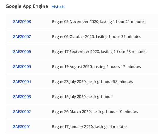 Yet another Google outage?