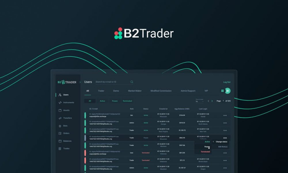 B2Broker adds new range of features to B2Trader Matching Engine