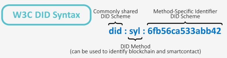 Decentralised identity project in the works at XSL Labs