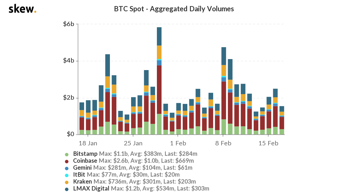 Why an extended altseason is crucial to Bitcoin's price rally