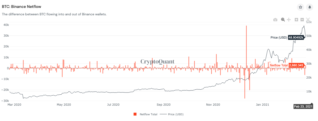 How miners decide the return on your Bitcoin portfolio