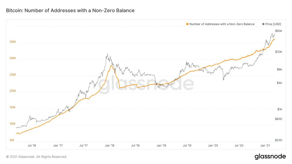 Bitcoin's volatility is increasing, watch out for this