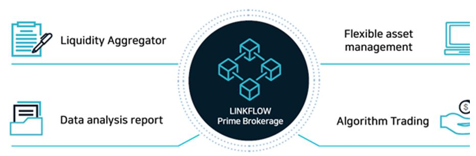 Gold Charter Holdings launches Linkflow.Finance to offer Crypto Prime Brokerage services