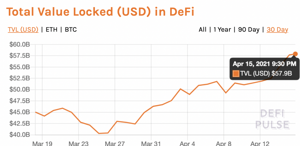 Why DeFi is roaring back this alt season
