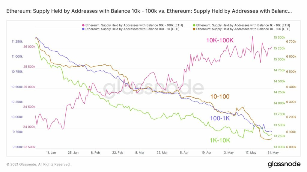 Why ETH is likely to have the seventh profitable quarter